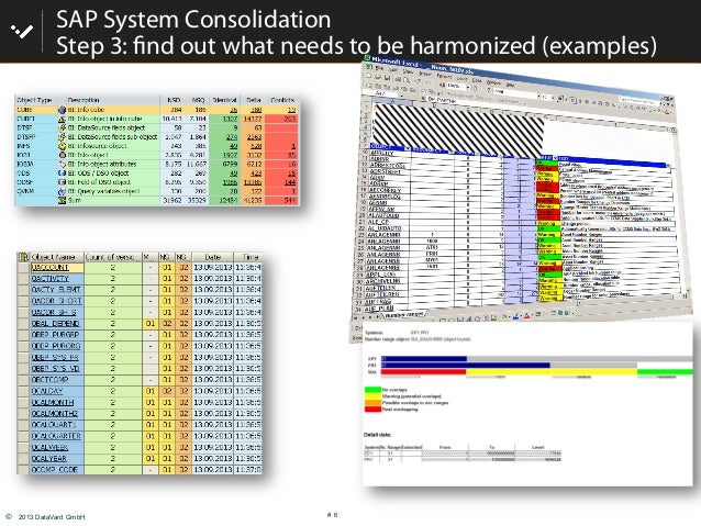 sap system consolidation