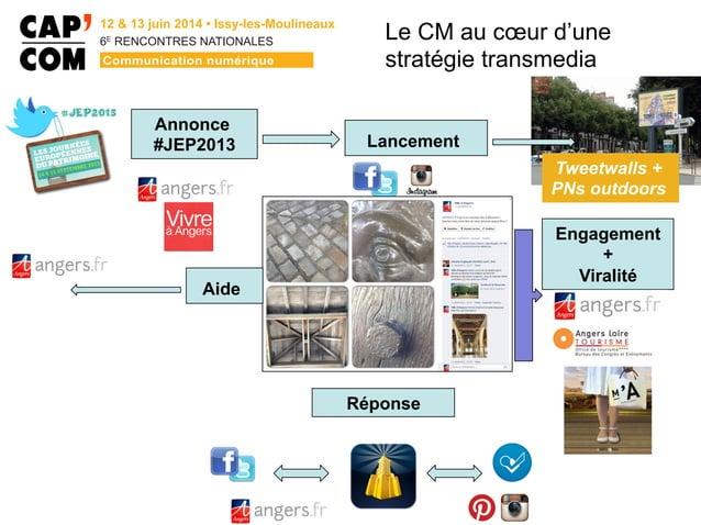 6E  RENCONTRES NATIONALES Annonce #JEP2013 Lancement Tweetwalls + PNs outdoors Aide Engagement + Viralité Réponse Le CM ...