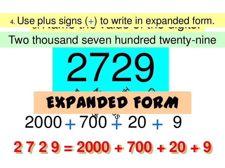 how to write in expanded form An expanded form worksheet that challenges students to write given numbers in  their expanded form eg write 4583 as 4000 + 500 + 80 + 3 number ranges.