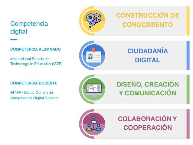 CONSTRUCCIÓN DE CONOCIMIENTO CIUDADANÍA DIGITAL DISEÑO, CREACIÓN Y COMUNICACIÓN COLABORACIÓN Y COOPERACIÓN Competencia dig...