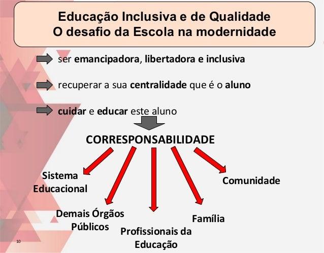 Educação Inclusiva e de Qualidade O desafio da Escola na modernidade ser emancipadora, libertadora e inclusiva recuperar a...
