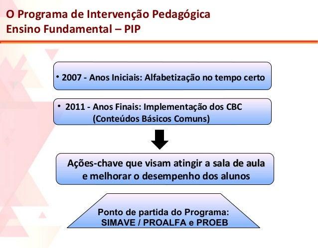 O Programa de Intervenção Pedagógica Ensino Fundamental – PIP  • 2007 - Anos Iniciais: Alfabetização no tempo certo • 2011...