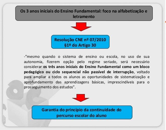 """Os 3 anos iniciais do Ensino Fundamental: foco na alfabetização e letramento  Resolução CNE nº 07/2010 §1º do Artigo 30 -""""..."""