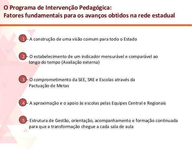 O Programa de Intervenção Pedagógica: Fatores fundamentais para os avanços obtidos na rede estadual  1 – A construção de u...