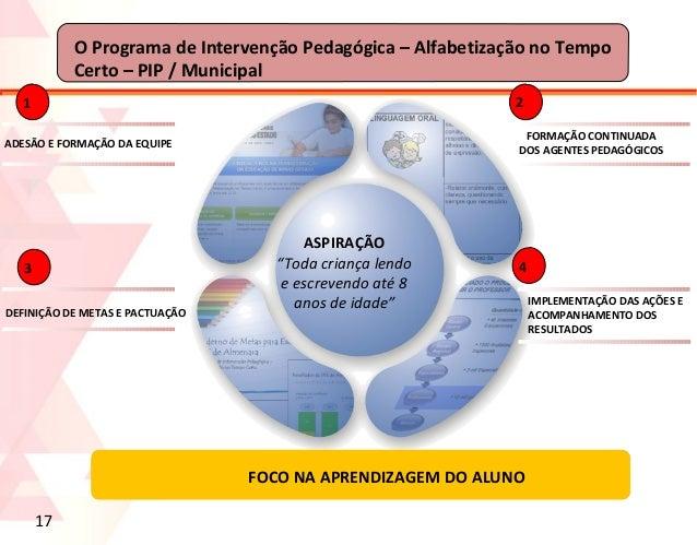 O Programa de Intervenção Pedagógica – Alfabetização no Tempo Certo – PIP / Municipal 2  1  FORMAÇÃO CONTINUADA DOS AGENTE...