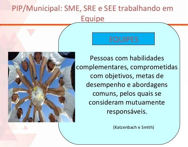 PIP/Municipal: SME, SRE e SEE trabalhando em Equipe EQUIPES Pessoas com habilidades complementares, comprometidas com obje...
