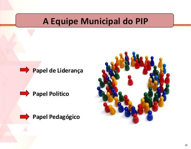 A Equipe Municipal do PIP  Papel de Liderança Papel Político Papel Pedagógico  31