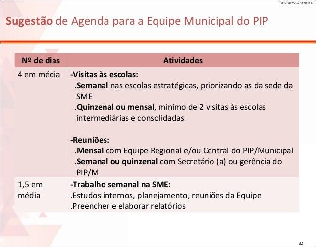 SPO-SP0756-20120114  Sugestão de Agenda para a Equipe Municipal do PIP Nº de dias 4 em média  1,5 em média  Conteúdo Ativi...