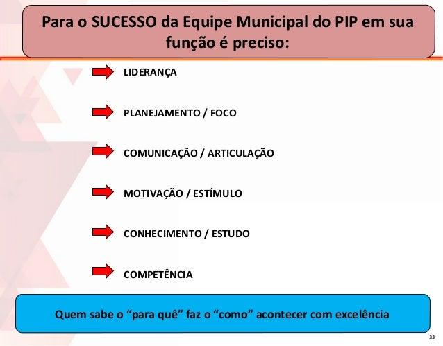 Para o SUCESSO da Equipe Municipal do PIP em sua função é preciso: LIDERANÇA PLANEJAMENTO / FOCO COMUNICAÇÃO / ARTICULAÇÃO...