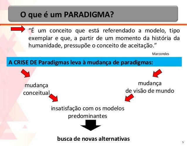 """O que é um PARADIGMA? """"É um conceito que está referendado a modelo, tipo exemplar e que, a partir de um momento da históri..."""
