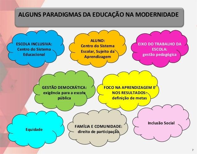 ALGUNS PARADIGMAS DA EDUCAÇÃO NA MODERNIDADE  ESCOLA INCLUSIVA: Centro do Sistema Educacional  ALUNO: Centro do Sistema Es...