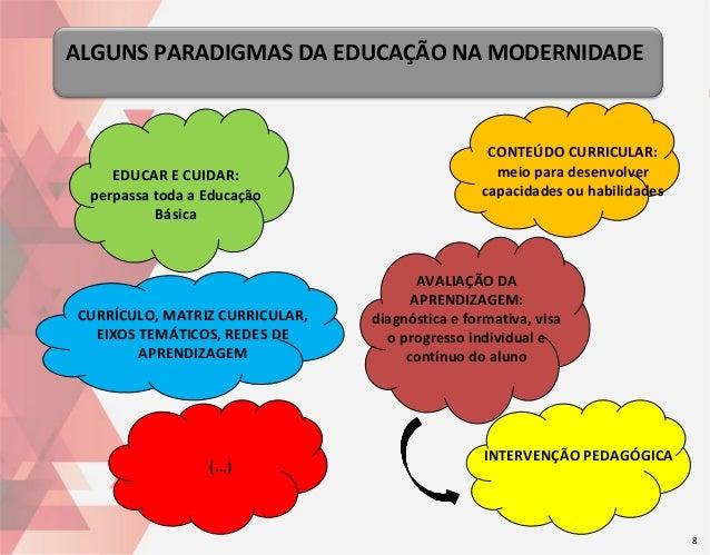 ALGUNS PARADIGMAS DA EDUCAÇÃO NA MODERNIDADE  EDUCAR E CUIDAR: perpassa toda a Educação Básica  CURRÍCULO, MATRIZ CURRICUL...