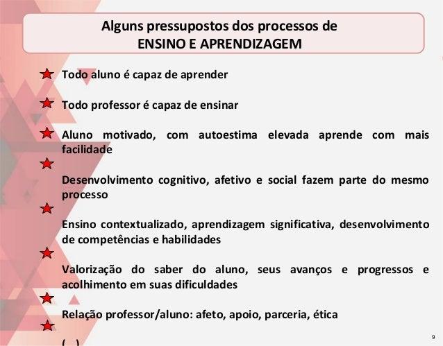 Alguns pressupostos dos processos de ENSINO E APRENDIZAGEM Todo aluno é capaz de aprender Todo professor é capaz de ensina...