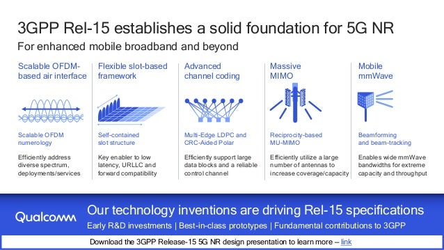 Expanding the 5G NR (New Radio) ecosystem