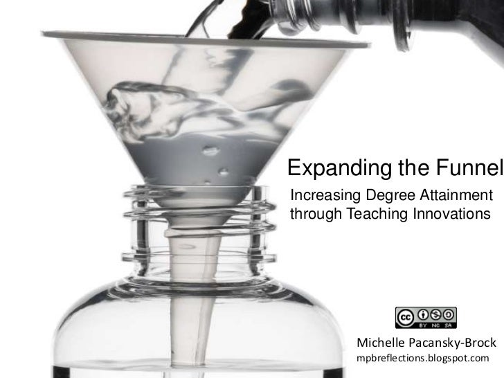 Expanding the Funnel:<br />Increasing Degree Attainment <br />through Teaching Innovations<br />Michelle Pacansky-Brock<br...