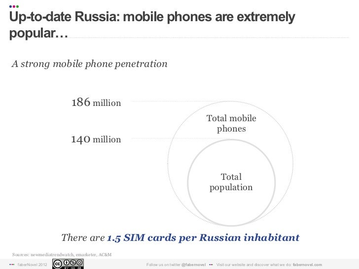 russian date sukker mobil