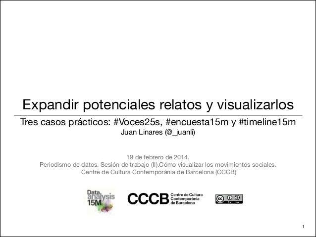 Expandir potenciales relatos y visualizarlos Tres casos prácticos: #Voces25s, #encuesta15m y #timeline15m  Juan Linares (@...