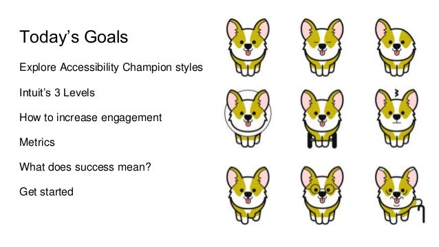 Today's Goals Explore Accessibility Champion styles Intuit's 3 Levels How to increase engagement Metrics What does success...