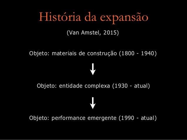 História da expansão Objeto: materiais de construção (1800 - 1940) Objeto: entidade complexa (1930 - atual) (Van Amstel, 2...