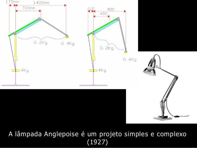 A lâmpada Anglepoise é um projeto simples e complexo (1927)