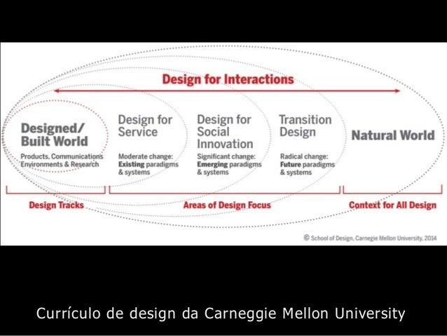 Currículo de design da Carneggie Mellon University
