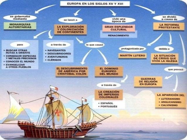 Expansión europea Slide 2