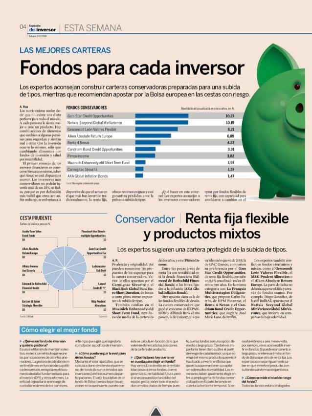 Fondos para cada inversor
