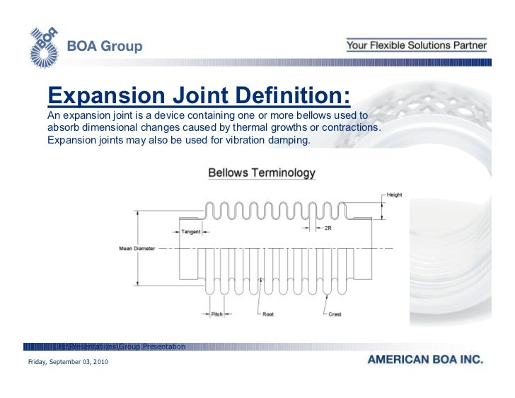 expansion joint basics, Human Body
