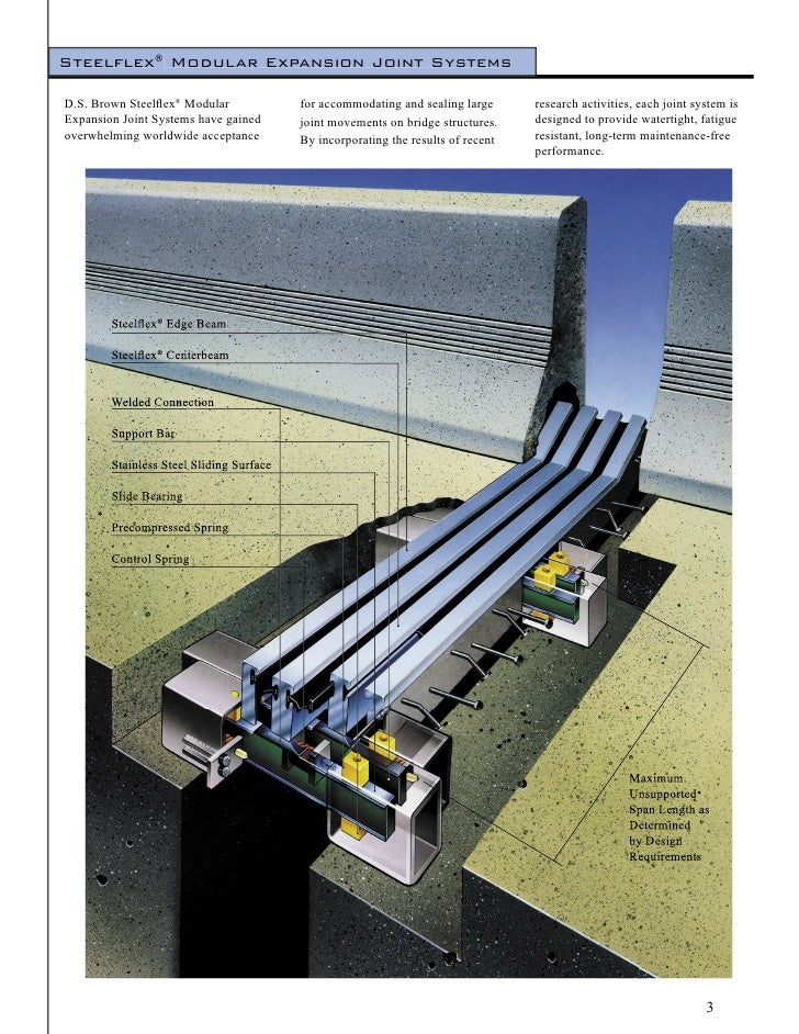 Expansion brochure