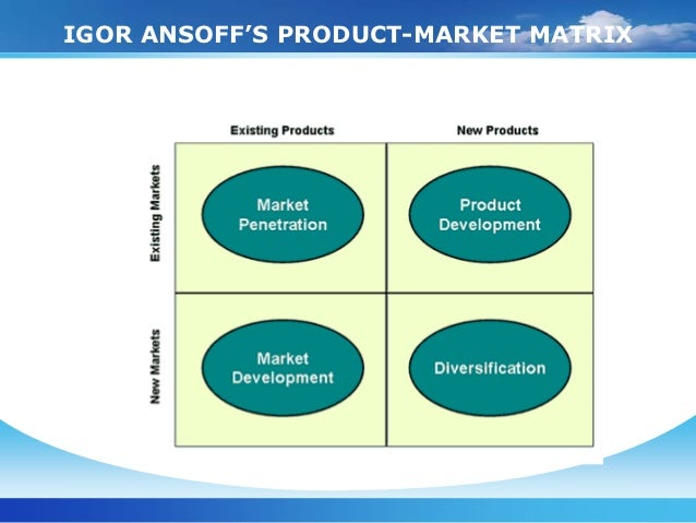 ansoff model applied to dove