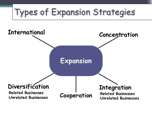 motivation of firms international expansion Theories of international trade,  mercial activities, the international econom-  as multinational enterprise expansion.