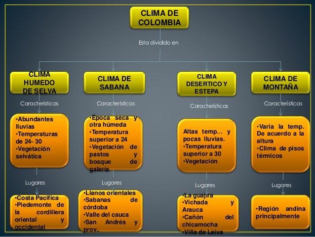 Colombia exposici n - Pisos en estepa ...