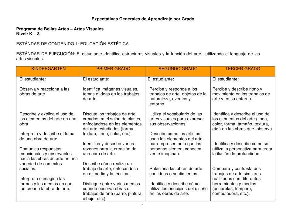 Expectativas Generales de Aprendizaje por GradoPrograma de Bellas Artes – Artes VisualesNivel: K – 3ESTÁNDAR DE CONTENIDO ...