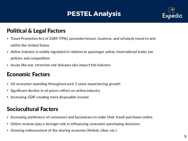 pest analysis of real estate industry in india Report improving transparency in secondary real estate  the private security industry in india valued at rs 40,000 crore in 2014  grant thornton india.