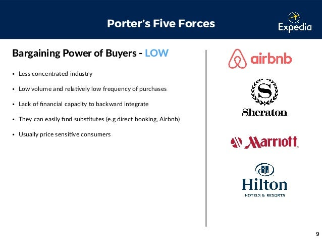 tune hotel porter 5 forces Hyatt hotels corporation porter five forces & lodging industry analysis at just $11 per pageporter five forces analysis is a strategic management tool to analyze industry.