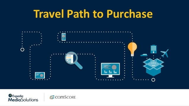 Travel Path to Purchase