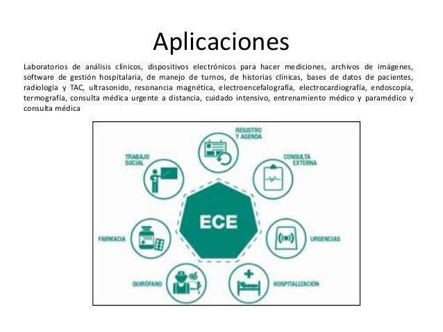 Implementación • Se valoran cuatro niveles de implantación de sistemas de ECE, cada uno de ellos con diferentes requerimie...