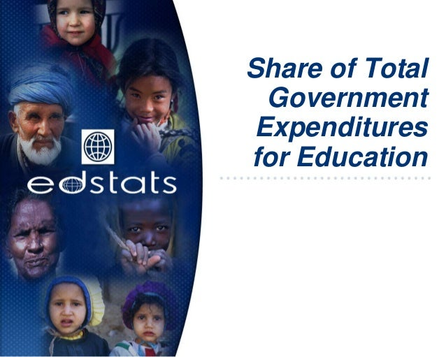 Share of TotalGovernmentExpendituresfor Education