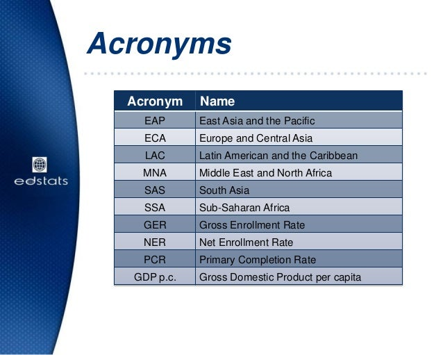 AcronymsAcronym NameEAP East Asia and the PacificECA Europe and Central AsiaLAC Latin American and the CaribbeanMNA Middle...