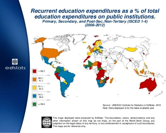 Recurrent education expenditures as a % of totaleducation expenditures on public institutions.Primary, Secondary, and Post...
