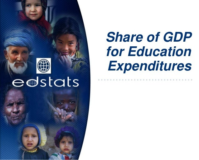 Share of GDPfor EducationExpenditures