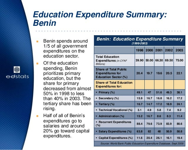 Education Expenditure Summary:Benin Benin spends around1/5 of all governmentexpenditures on theeducation sector. Of the ...