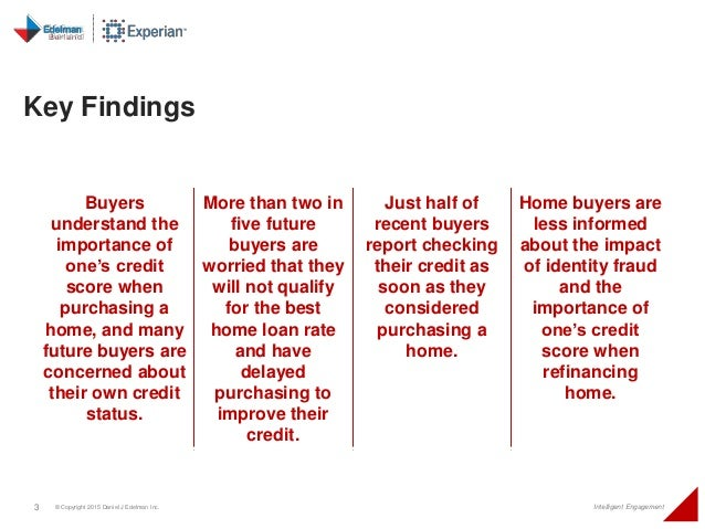 3 © Copyright 2015 Daniel J Edelman Inc. Intelligent Engagement Key Findings Buyers understand the importance of one's cre...