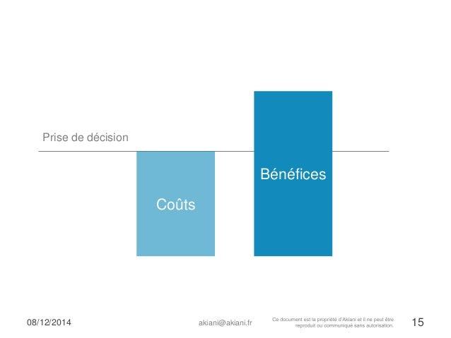 Coûts  Bénéfices  Prise de décision  08/12/2014 akiani@akiani.fr 15