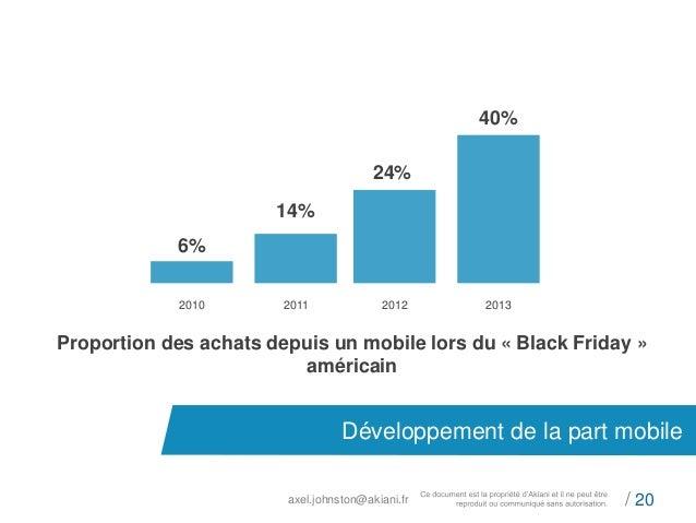 24%  Développement de la part mobile  2010 2011  axel.johnston@akiani.fr / 20  6%  14%  Proportion des achats depuis un mo...