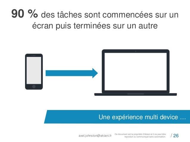 90 % des tâches sont commencées sur un  écran puis terminées sur un autre  Une expérience multi device …  axel.johnston@ak...