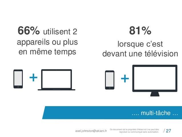 66% utilisent 2  appareils ou plus  en même temps  axel.johnston@akiani.fr  …. multi-tâche …  / 27  81%  lorsque c'est  de...