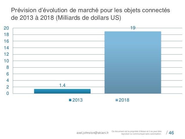 Prévision d'évolution de marché pour les objets connectés  de 2013 à 2018 (Milliards de dollars US)  axel.johnston@akiani....