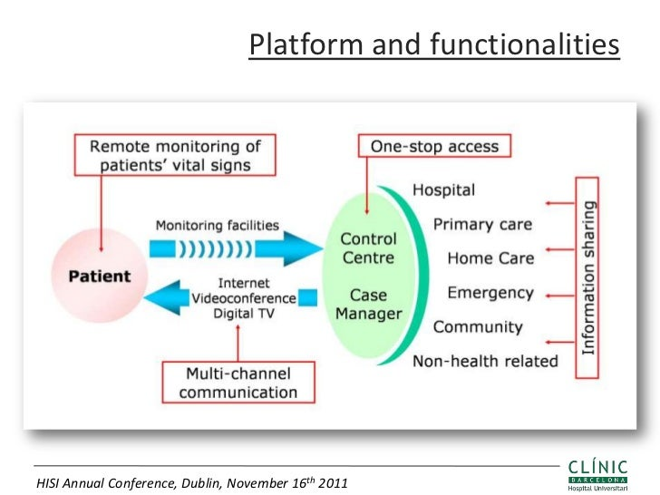 redefining the roles of health information