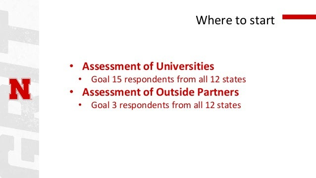 Experiences in Implementing SH Practices WS - Amy Timmerman Slide 3